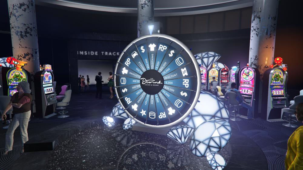 Beim Lucky Wheel gibt es ein Auto als Hauptgewinn